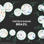 FinTech Radar Brasil: 219 startups brasileiras revolucionárias
