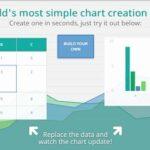 Statpedia uma ferramenta gratuíta para criar gráficos